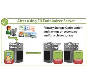 save on file minimizer system for server