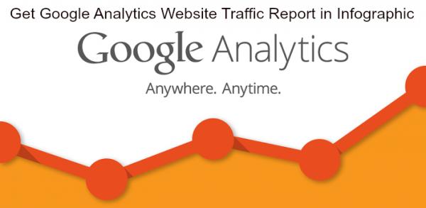 Google traffic service