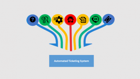Ticketing software